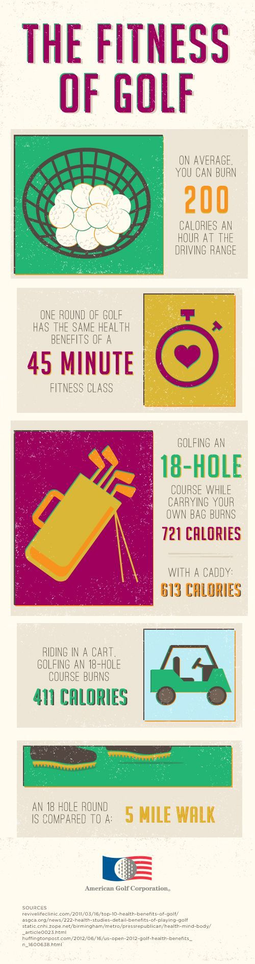 The Fitness of Golf Infographic ... oh yeah, it's exercise too! #golftips #nwgolf www.OneMorePress.com