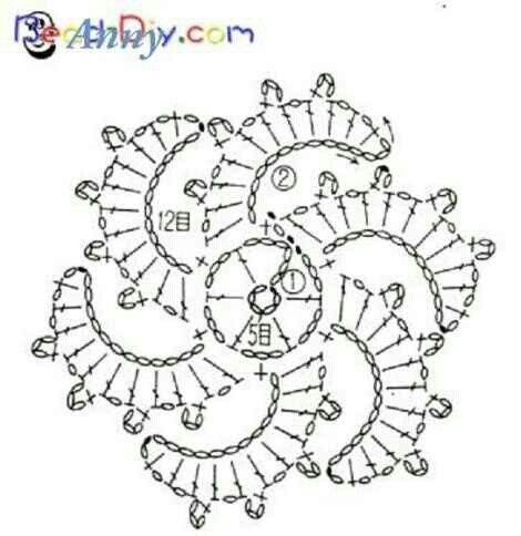 183 Best Bicos E Barrados Images On Pinterest Crochet Edgings