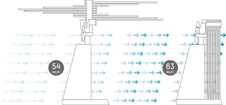 SMARTFLOWER – Integral Design Factory