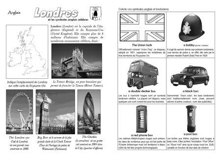 Fiche-mémoire sur les symboles anglais célèbres - Quoi de neuf ?