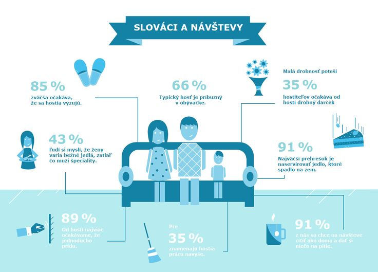 Slováci sú dobrí hostitelia, no znávštevy majú obavy - KAMzaKRÁSOU.sk