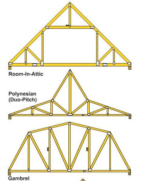 How to Build Wooden Roof Trusses | The roof, The o'jays ...