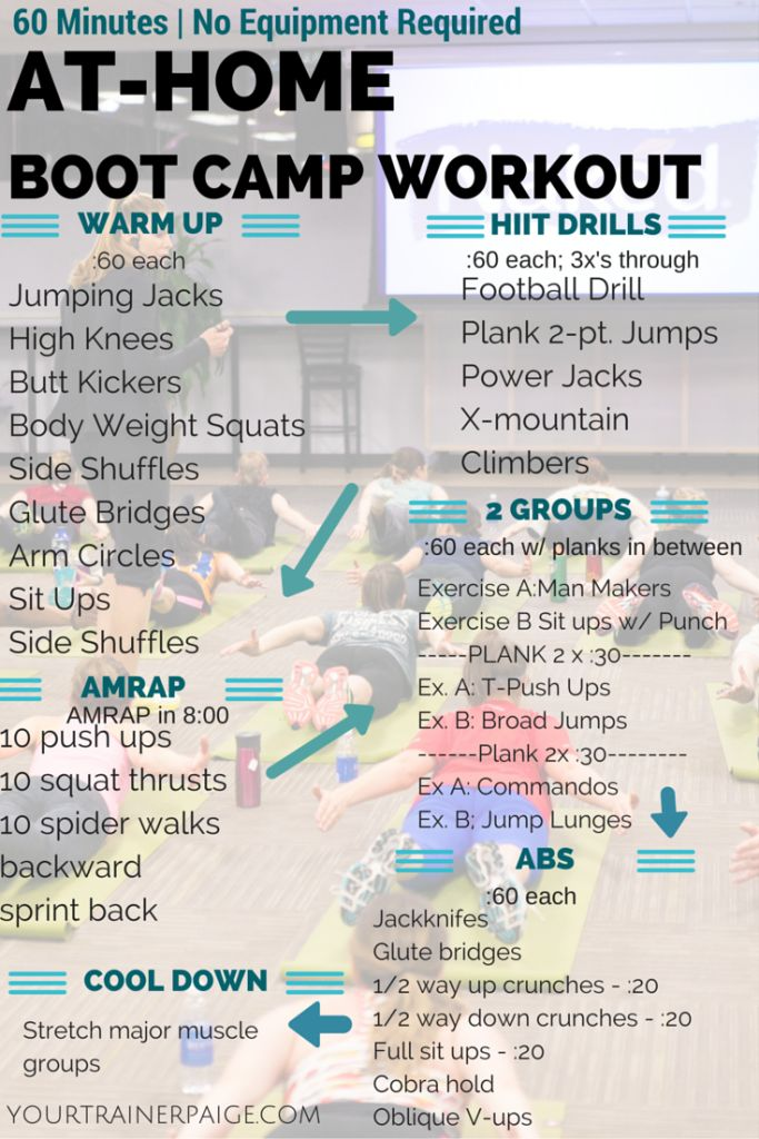 Naked (Juice) Boot Camp Workout - No Equipment Required - Your Trainer Paige