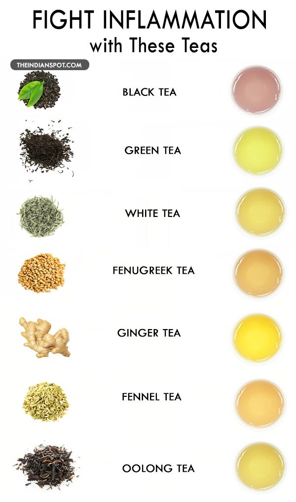 Teas are the best way to add nutrients to your body since brewing extracts all the necessary compounds from ingredients and water base supplies it quickly into the body and get absorbed. There are teas for every health and beauty issues. Body inflammation too can be reduced with specific teas. Below are the types of teas that calm inflammation:  BLACK TEA Consumption of black tea every day maintains the health of the digestive tract because of the tannin contents into it. These tannins help…