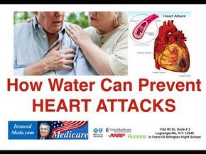 How Water Can Prevent HEART ATTACKS - YouTube