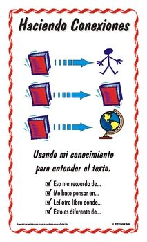 By offering these exceptional Reading Strategy Posters in Spanish, we are doing our part to help address the scarcity of Spanish classroom learning...
