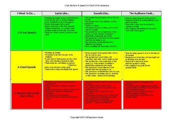 This is the Rubric I used with Grades 1 and 2, where the emphasis is on the actual act of public speaking and secondary to that is the content of the speech.This is shown to the children before writing, during writing and at the time of performing speeches.