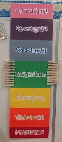 great for a class behavior chart!