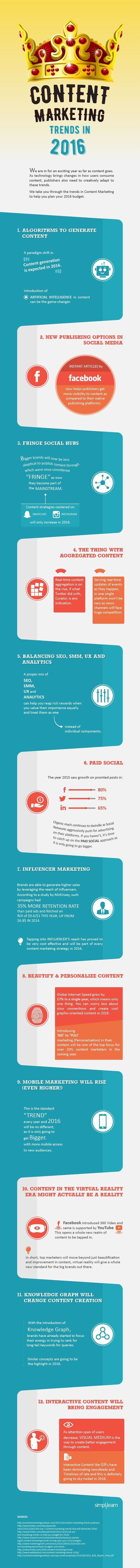 Content Marketing Trends in 2016 [Infographic] - @marketingprofs