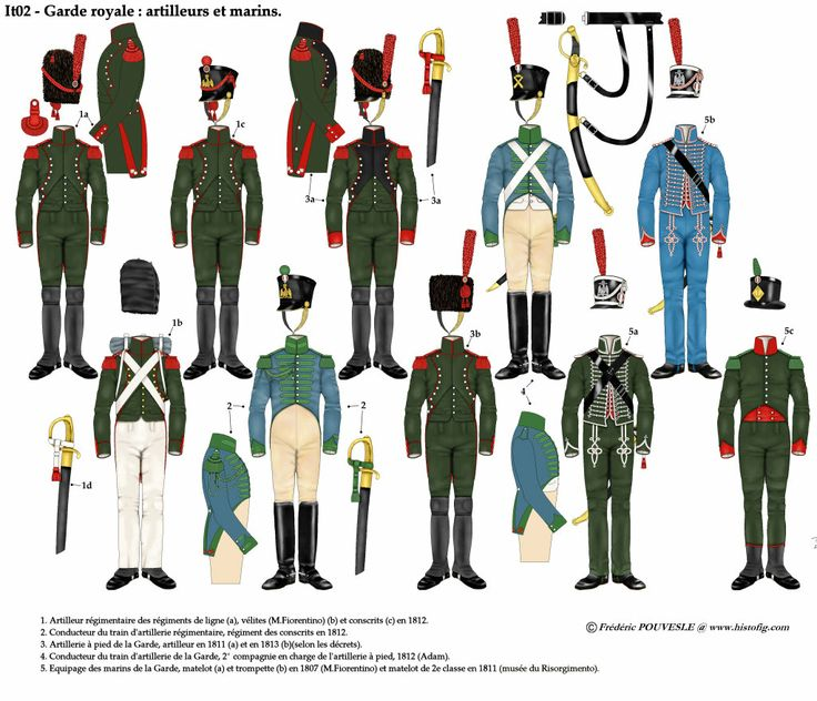 - Artigliere, Vélite e coscritto dei reggimenti di fanteria della linea,  - Conduttore del treno di artiglieria dei reggimenti di fanteria della linea - Artiglieri a piedi della guardia reale - Conduttore del treno dell'Artiglieria della guardia reale - Fuciliere di Marina , tromba e marinaio della guardia reale