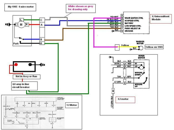 wiring diagram for 1998 jeep grand cherokee pin by sarah lesman on jeep | pinterest wiring diagram for 89 jeep yj
