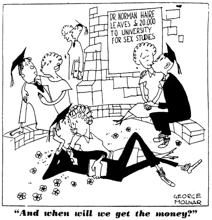 """Cartoon by George Molnar, The Daily Telegraph (Sydney), 3 December 1952. Reproduced with permission of Katie Molnar. Taken from 'Norman Haire and the study of sex"""" by Diana Wyndham"""