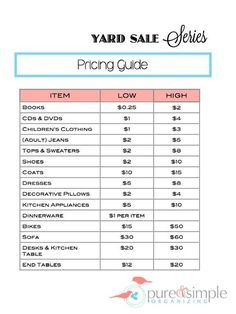 Best Pricing Your Crafts To Sell Images On   Craft