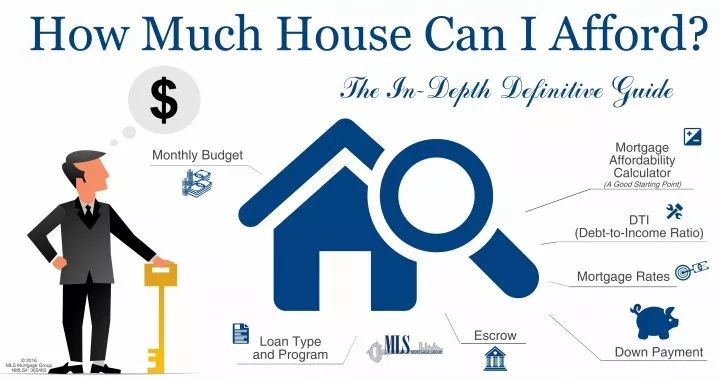 How much House can I Afford? Discover the Truth with this In-Depth Definitive Guide. Includes 7 bonus tools (+ mortgage calculator) to SIMPLIFY reaching your home-ownership goals. *Also Includes a PRO Tip!*
