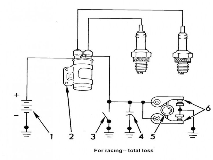 Ignition Coil Distributor Wiring Diagram For Points With