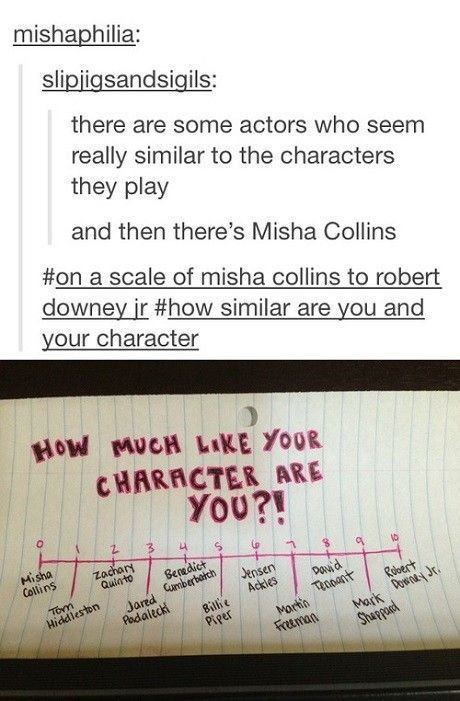 On a scale of Misha Collins to Robert Downey Jr, how much like your character are you? :).      I know all these people but one, and I feel like I should know number2....
