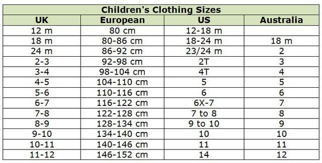 Children's Clothing Size Conversion Chart - Convert U.S> sizes to European and in reverse.© Laura Porter, licensed to About.com, Inc.
