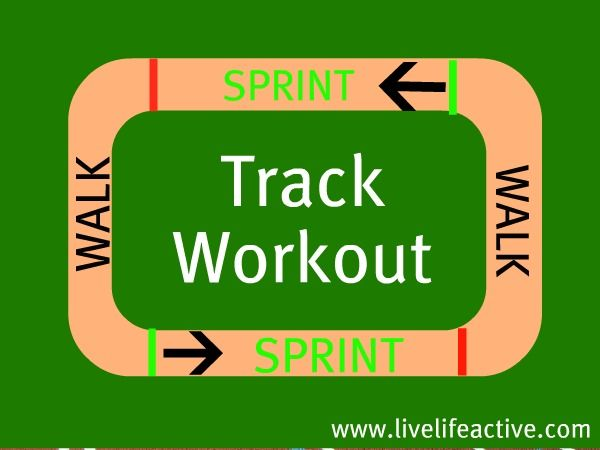 simple track workout. do this twice then sprint a 200 and walk the remaining 200? work way up to full lap running/jogging.