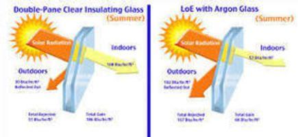 Low-E Glass Industry: MarketResearchReports.biz