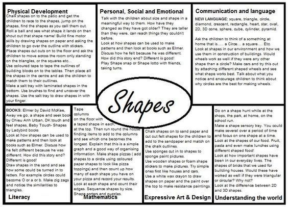 Shapes EYFS Medium Term plan: