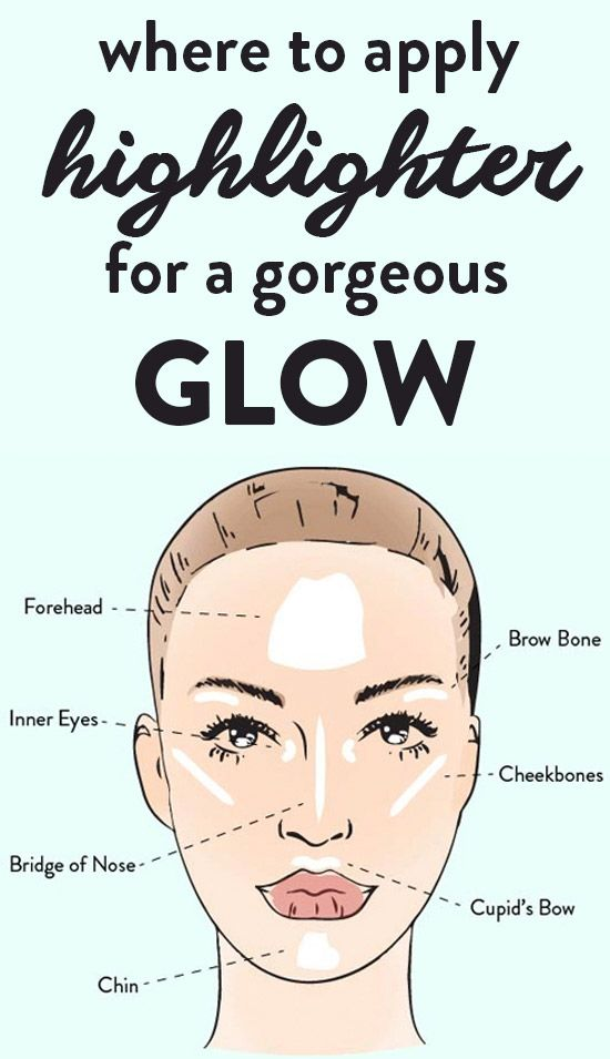 Where To Apply Highlighter For A Gorgeous Glow