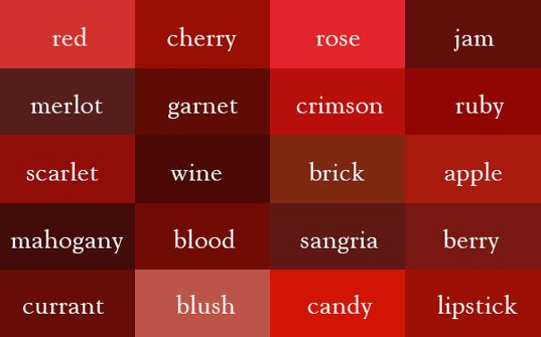 Red - Broaden your Color Vocabulary With This Color Thesaurus by Ingrid Sundberg