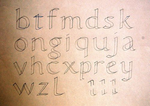 1000 Images About Calligraphy Humanist Foundational
