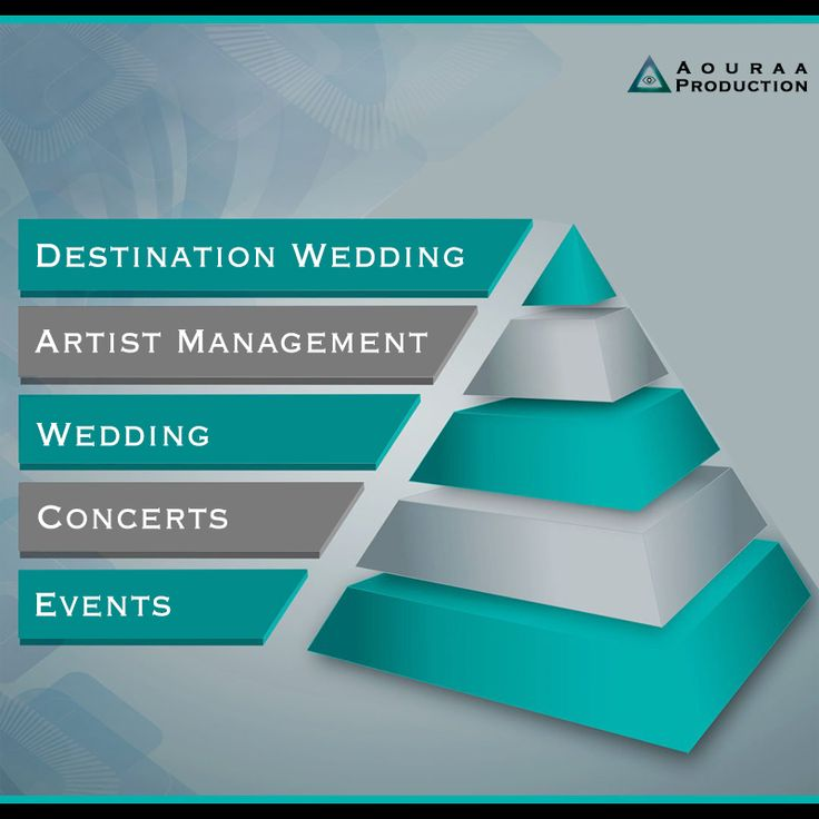 #AouraaOfficial #Best #eventmanagement company in delhi #Weddingplanner Bookings Mail Us: info@aouraa.com Contact Us : +919717459181 Visit: http://www.aouraa.com