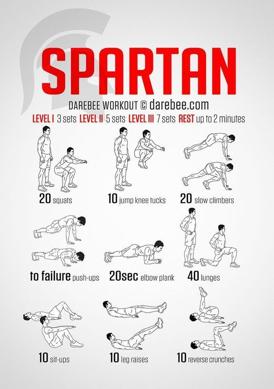 10 Great Bodyweight Workouts – Training