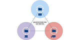 BitTorrent Sync, le partage entre amis gratuit, simple et efficace