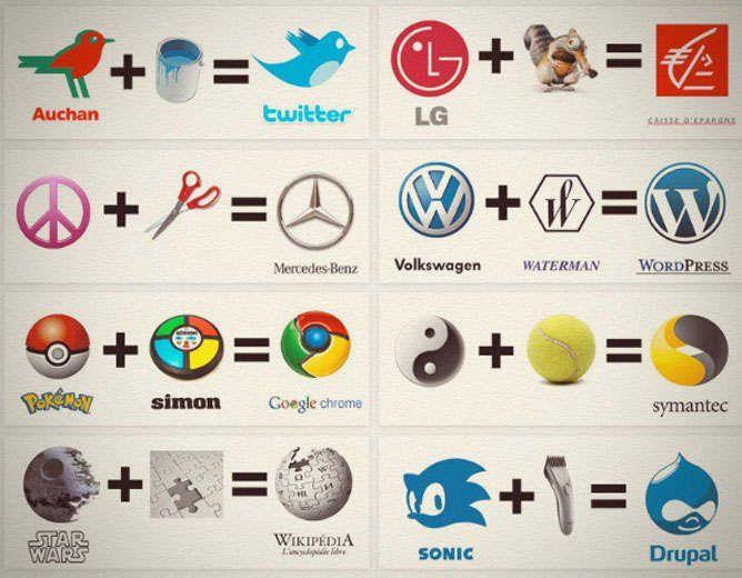KoaliDescargas: Programas para crear logos gratis (Online)
