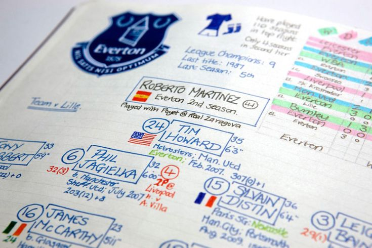 soccer-commentary-notebook-2015-06