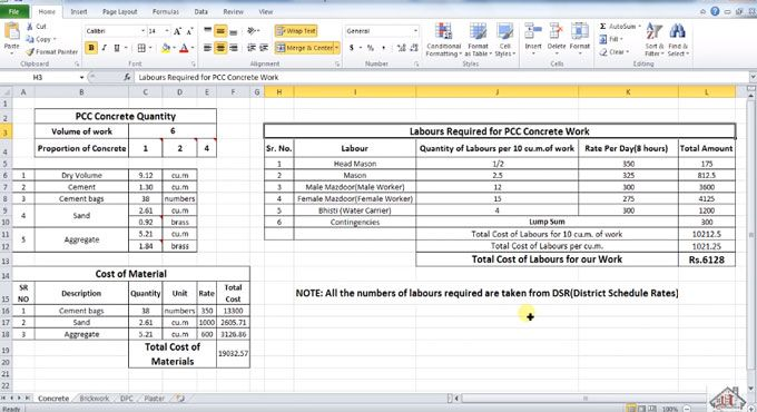 How To Make Use Of Excel To Make Computation For Labors Needed In
