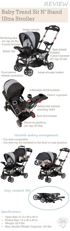 Best 25 Baby Strollers Ideas On Pinterest Strollers