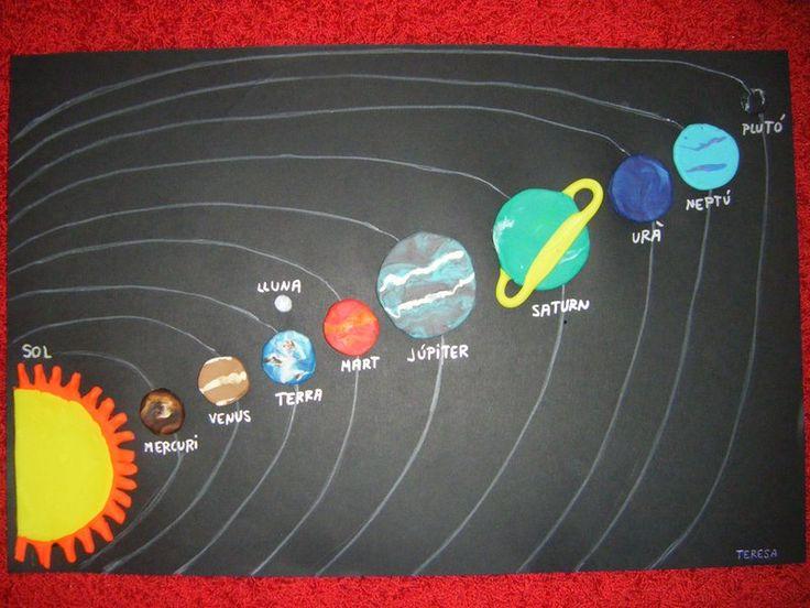 Las 25 mejores ideas sobre sistema solar maqueta en for Un mural facil de hacer