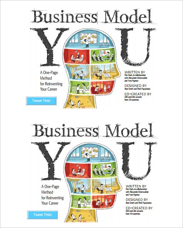 Business Model Canvas Template Word : business, model, canvas, template, Business, Model, Templates, Word,, Excel, Template,, Canvas