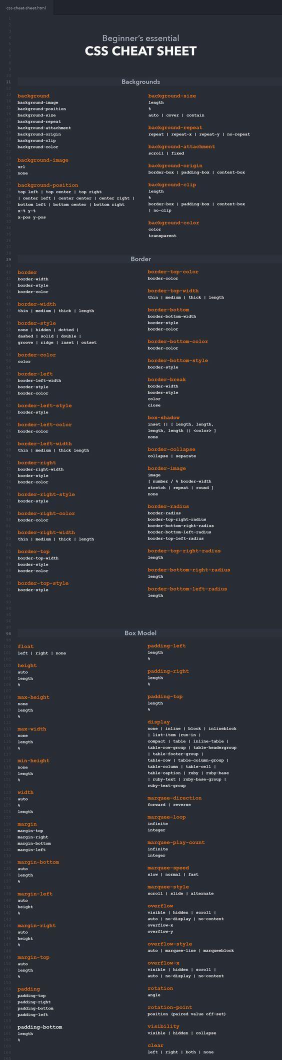 #Adarsh_Bhardwaj infographic coding programming languages cheatseats Python java JavaScript linux html CSS code coder programmer beginner C C++ Web development developer programmers Computer