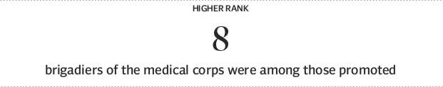 Notification issued: Army approves promotion of 27 brigadiers as major general - The Express Tribune