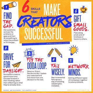 The 6 Skills That Make Creators Successful