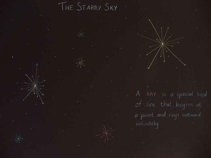 Waldorf ~ 5th grade ~ Math ~ Geometry ~ Starry Sky: Points and Rays ~ main lesson book
