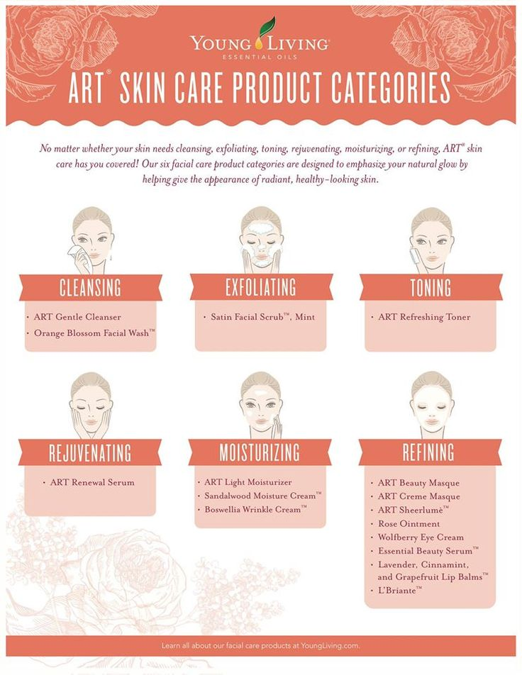 Art Line Young Living : Best images about young living skin care on pinterest