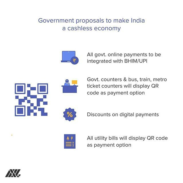 The Indian government is seeking innovative ways to make the nation go cashless.  They presently look forward to leveraging Bharat QR code as a nationwide payment infrastructure, which will make it a payment option for all points of a government-public interface including payment of utility bills, accepting of tolls through RFID, freight booking and purchase of passenger tickets. . . #minimalism #infographic #minimalist #qrcode #digitalIndia #digitalpayments #cashlesseconomy…