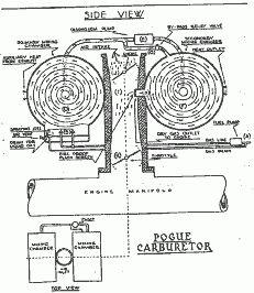 McBurney Grietas del Código de Super Carburador