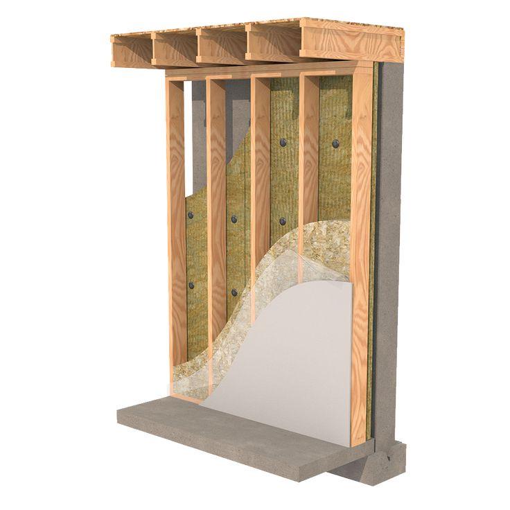 Exterior Wall Basement Insulation | Basement insulation