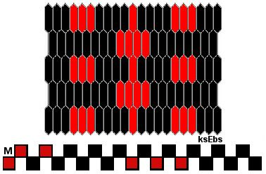 Finnmark. Komsebånd: Skallebånd/komagbånd. Skallene er vinter-fottøy sydd av skinnet fra reinens hode eller legger. Båndene kan veves på vanlig stor grindvev. Men grindvev med mønsterspalter er å foretrekke.