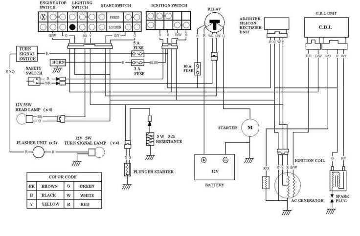gy6 150 wiring diagram diagrams schematics for 150cc