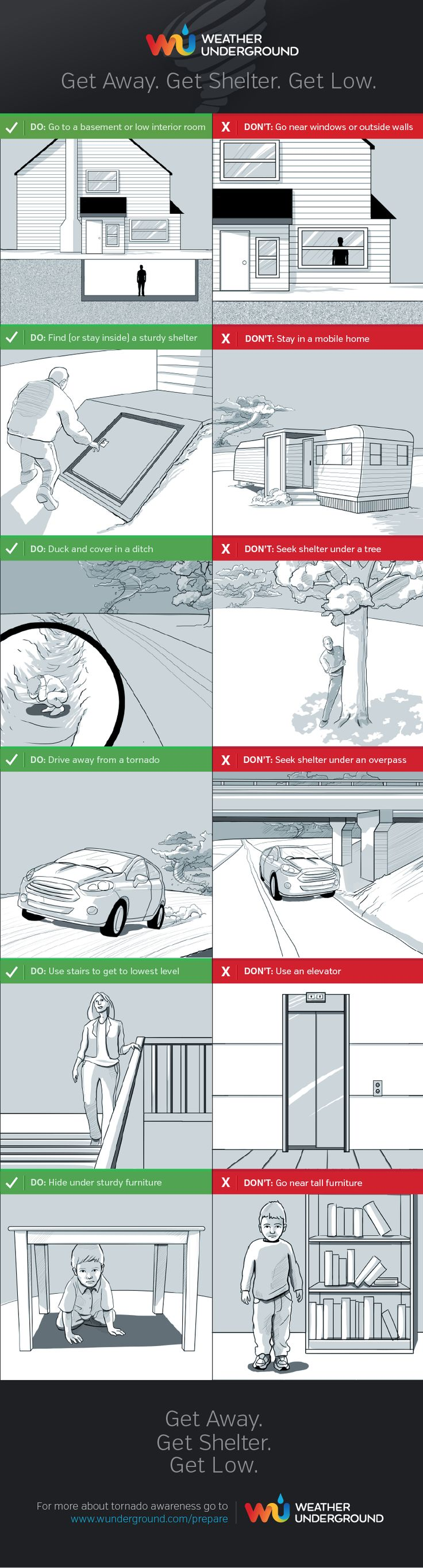 infographic: tornado safety do's and dont's