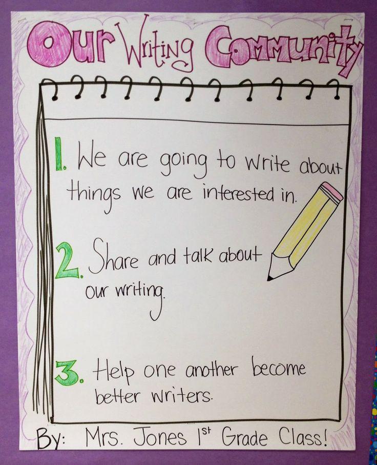 lucy calkins writing first grade Student facing checklist for narrative writing, grades k-10 ©units of study for teaching writing, grade by grade: a yearlong workshop curriculum, grades k-8.