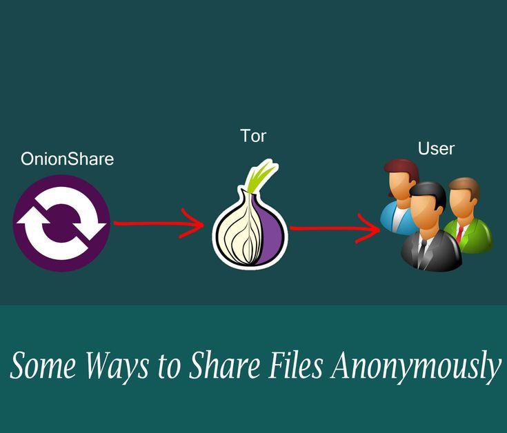 Anonymous file sharing has been made possible via the Tor network by using OnionShare, a secure and reliable P2P file sharing system.#deepweb #darkweb #darknet