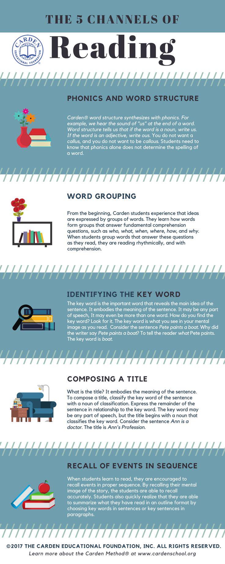 5 ways to increase reading comprehension.